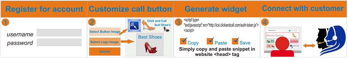Click-and-Call_client_view